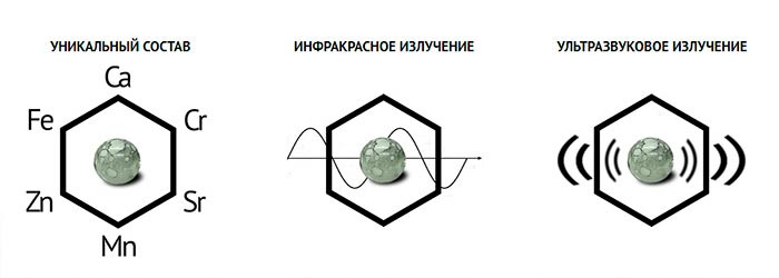 состав и свойства нефрита