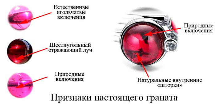 признаки настоящего граната
