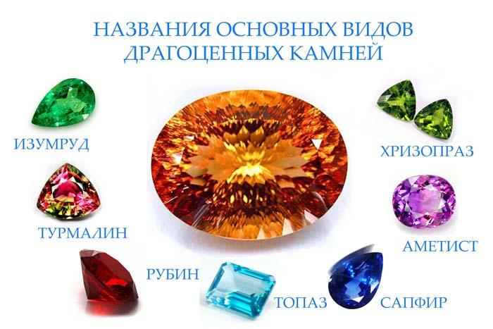 название камней